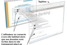 Clickjacking et Failles de Redirection