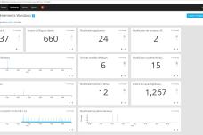 Centralisateur de logs: Quartet Gagnant «Graylog – Nxlog – Elasticsearch – MongoDB»