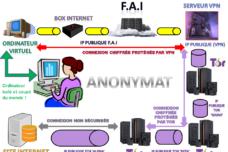 «Live USB Tails», se protéger des «robots scanners» et de l'espionnage massif sur le Web!